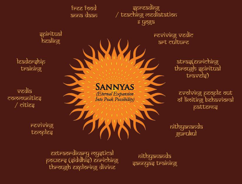 sanyas-img_04